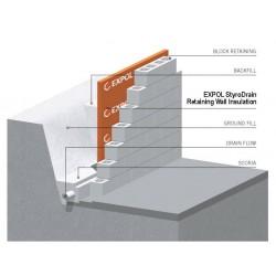 Expol Styrodrain 2400x1200x90mm